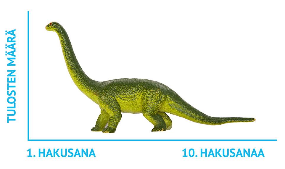 dinosaurinen